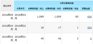 A8.1月〜3月分報酬.png